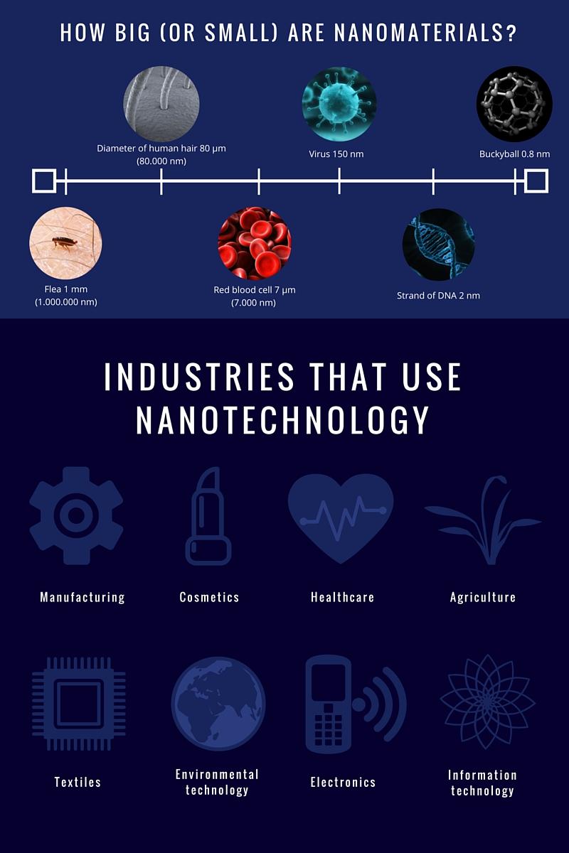 nano-graphic2